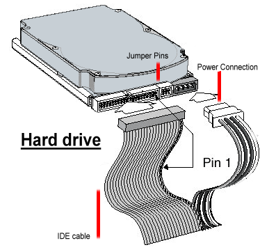 Hard drive diagram