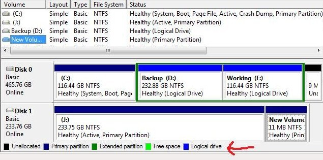 partition or hard drive?
