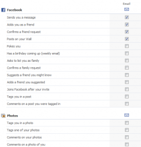 email notifications list facebook