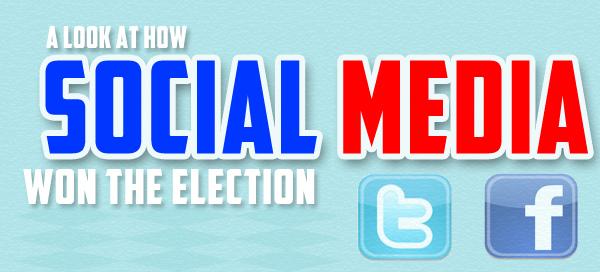 social-media-seo-service